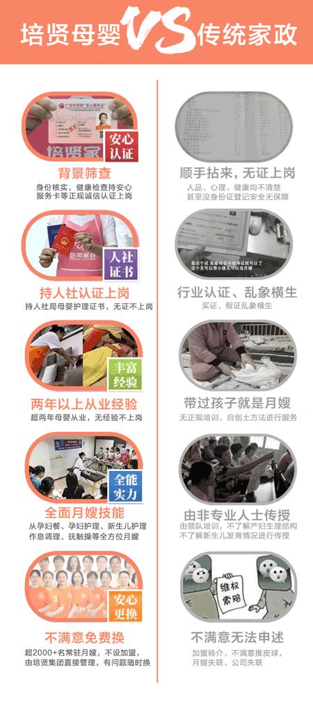 2020广东省居家月嫂一个月多少钱?天河区居家月嫂一个月多少钱?母婴家政