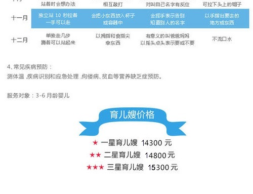 越秀区月嫂价格一览表,天河区妇婴护理月嫂服务标准,母婴家政